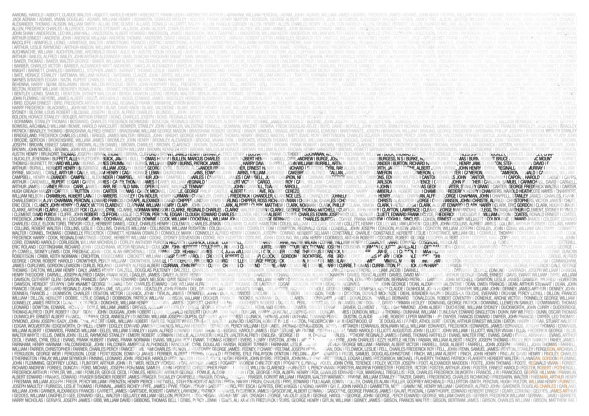 charles-lin-blog-anzac-day-2015-1