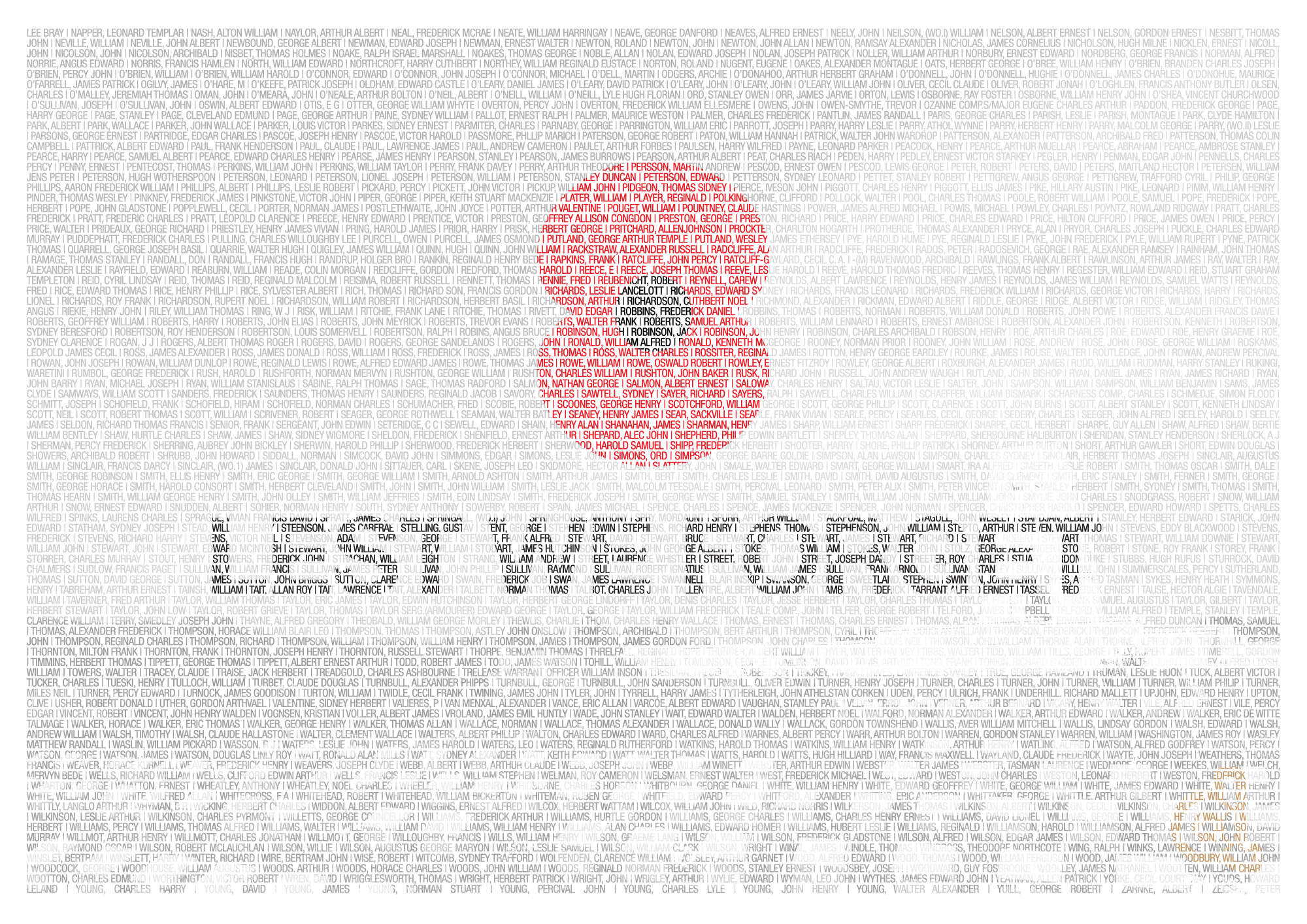 charles-lin-blog-anzac-day-2015-3